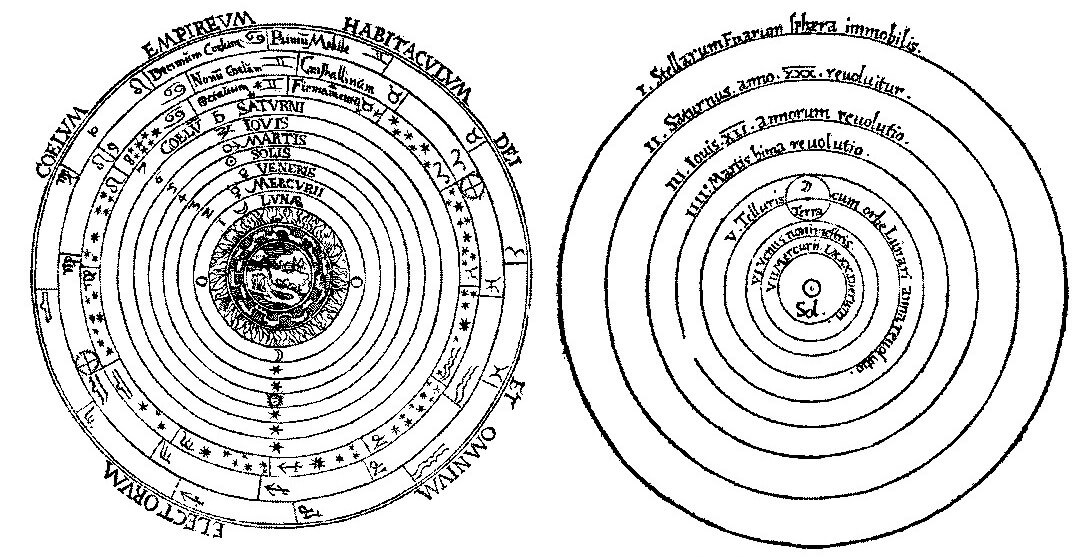Ockham's razor: geocentric vs heliocentric